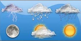 هواشناسی گلستان