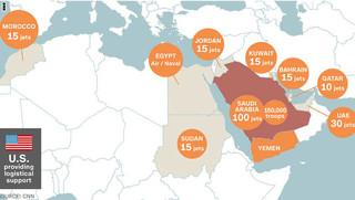 ائتلاف سعودی ضد یمنی