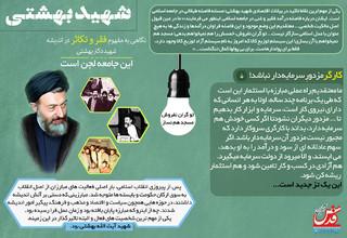 نگاهی به مفهوم فقر و تکاثر در اندیشه شهید دکتر بهشتی / اینفوگرافیک