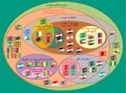 سازمان های بین المللی جهان اسلام، همچنان بلا استفاده!
