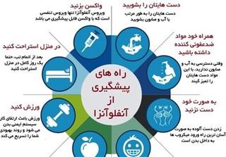 پیشگیری و درمان آنفلوانزا