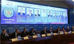 قاطعانهترین پیروزی پوتین در انتخابات با کسب ۷۷ درصد از آراء