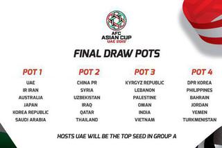 سیدبندی جام ملت های آسیا