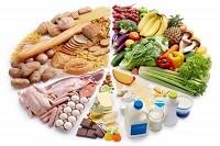 طرح ملی بررسی الگوی مصرف غذایی