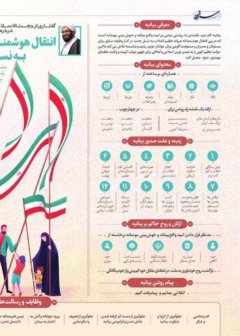 Vij-Noghteh-Sar-Khat-No-03.pdf - صفحه 4