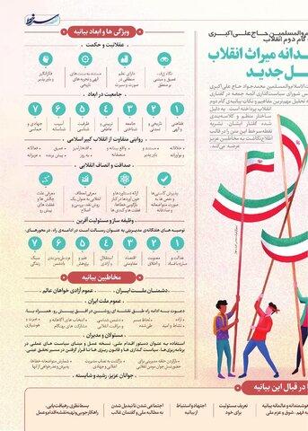 Vij-Noghteh-Sar-Khat-No-03.pdf - صفحه 5