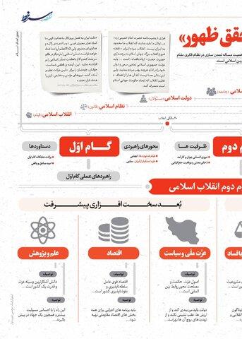 Vij-Noghteh-Sar-Khat-No-05.pdf - صفحه 5
