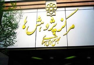 مرکز پژوهشهای مجلس