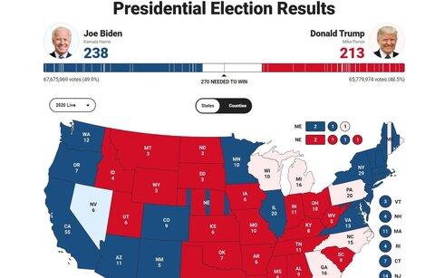 انتخابات ۲۰۲۰ آمریکا